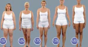 Ето колко трябва да тежите според височина
